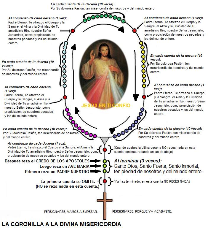 Coronilla A La Divina Misericordia Lasantabiblia Com Ar